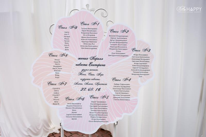 План рассадки гостей на банкете свадьба Николаев