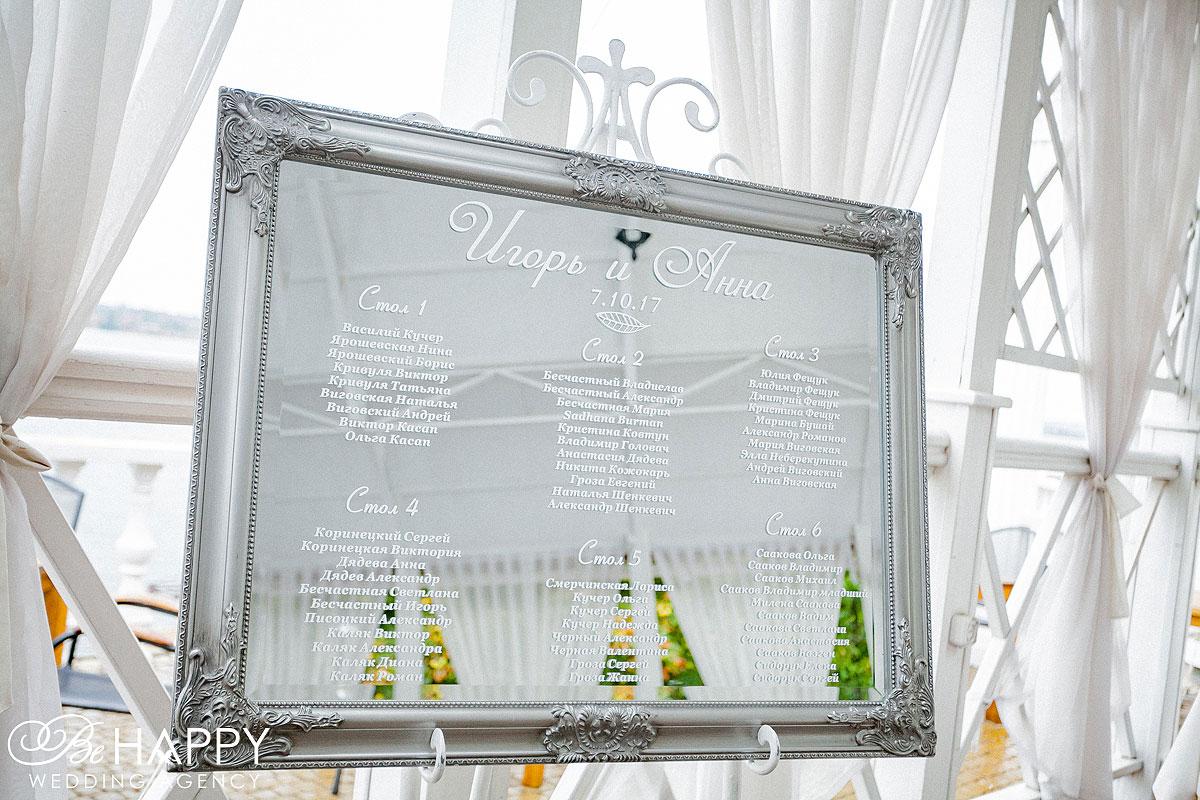 Свадьба Игоря и Анны список гостей Бихеппи Николаев