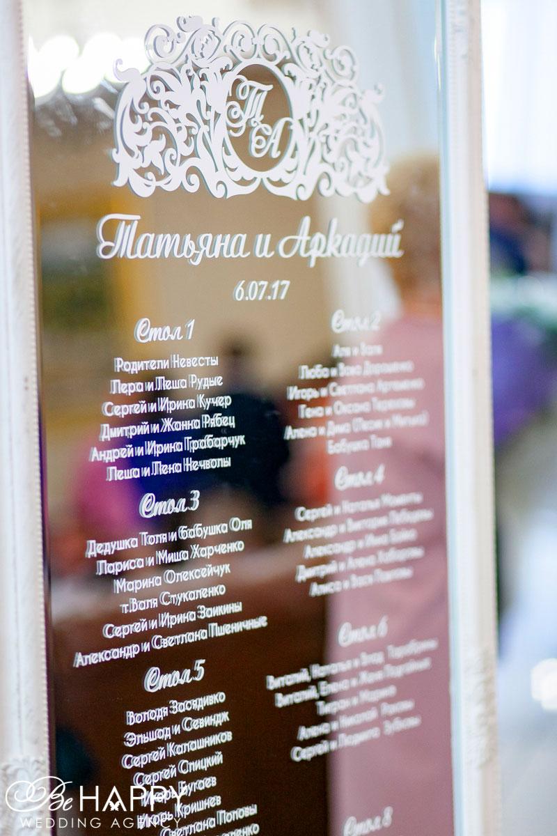 Be happy wedding список гостей Николаев